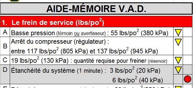 Aide-mémoire vérification avant départ